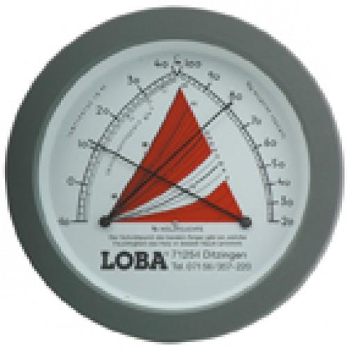 Гигрометр LOBATOOL фото